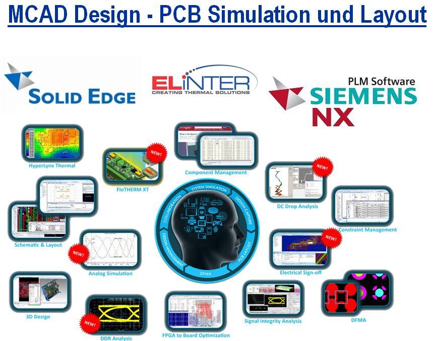 MCAD Simulation im PCB - Elektronik Design